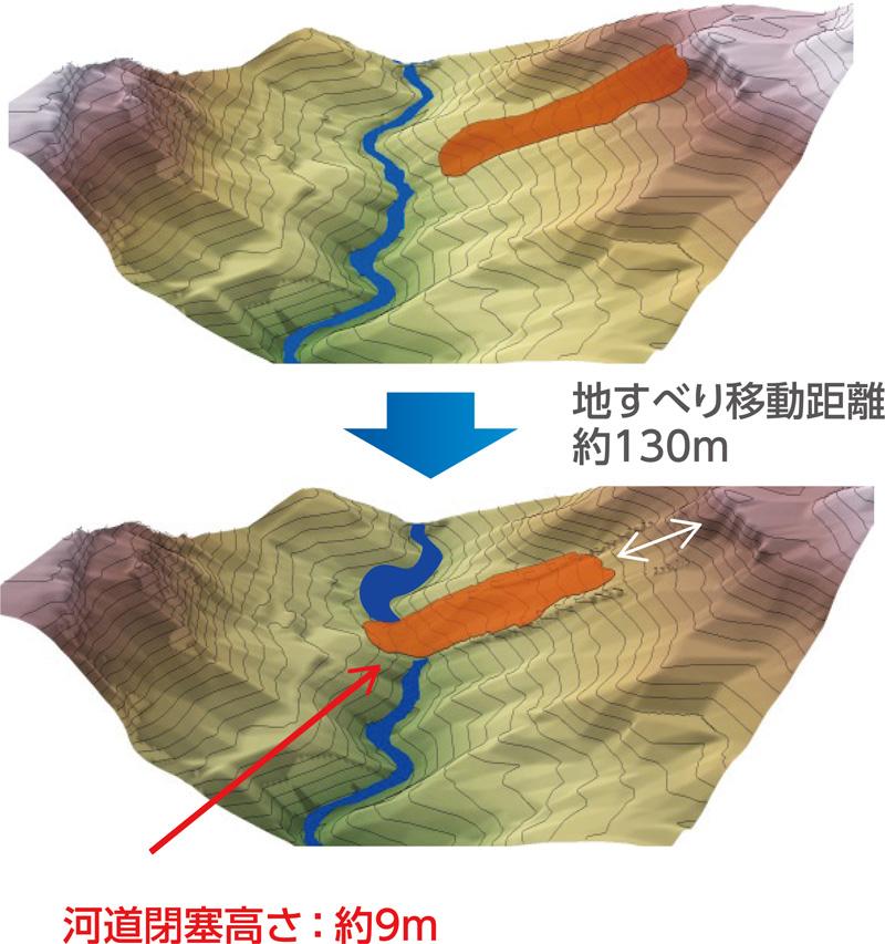 GIS×数値解析による地すべり運動シミュレーション