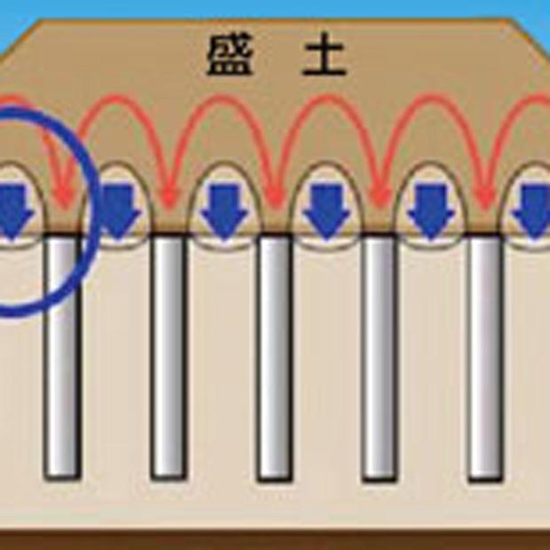 ALiCC工法の開発